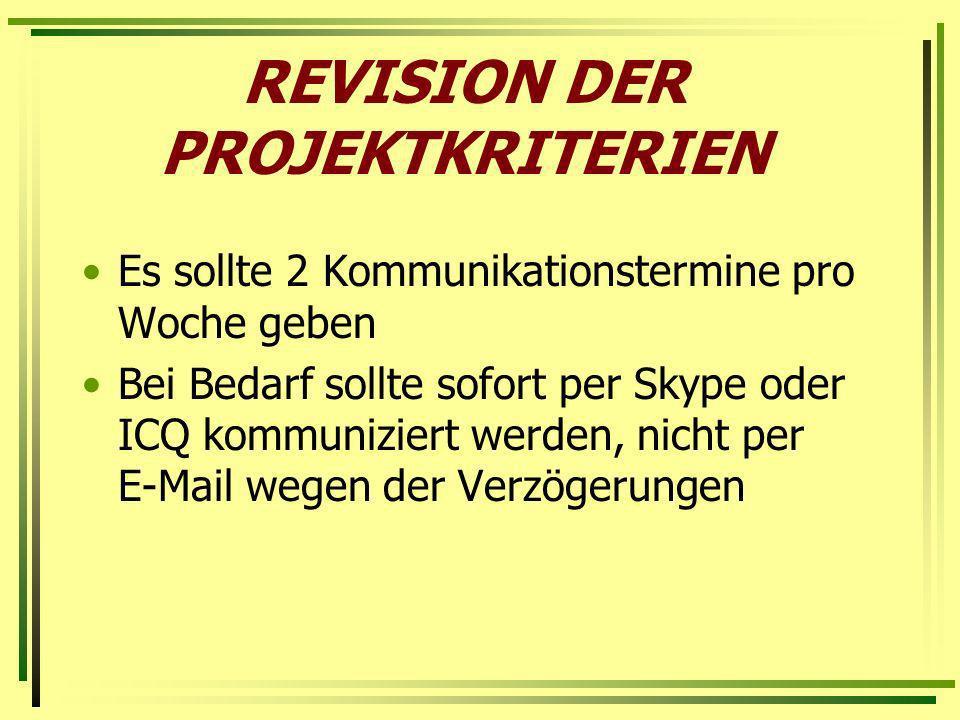 REVISION DER PROJEKTKRITERIEN Es sollte 2 Kommunikationstermine pro Woche geben Bei Bedarf sollte sofort per Skype oder ICQ kommuniziert werden, nicht