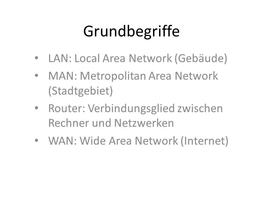 Grundbegriffe LAN: Local Area Network (Gebäude) MAN: Metropolitan Area Network (Stadtgebiet) Router: Verbindungsglied zwischen Rechner und Netzwerken WAN: Wide Area Network (Internet)