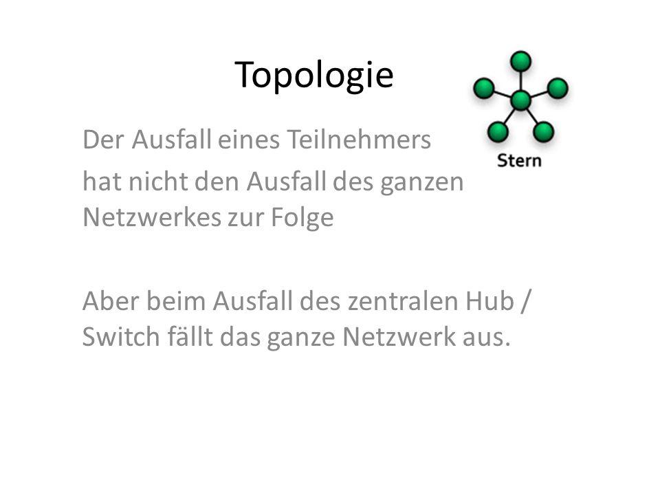 Topologie Der Ausfall eines Teilnehmers hat nicht den Ausfall des ganzen Netzwerkes zur Folge Aber beim Ausfall des zentralen Hub / Switch fällt das ganze Netzwerk aus.