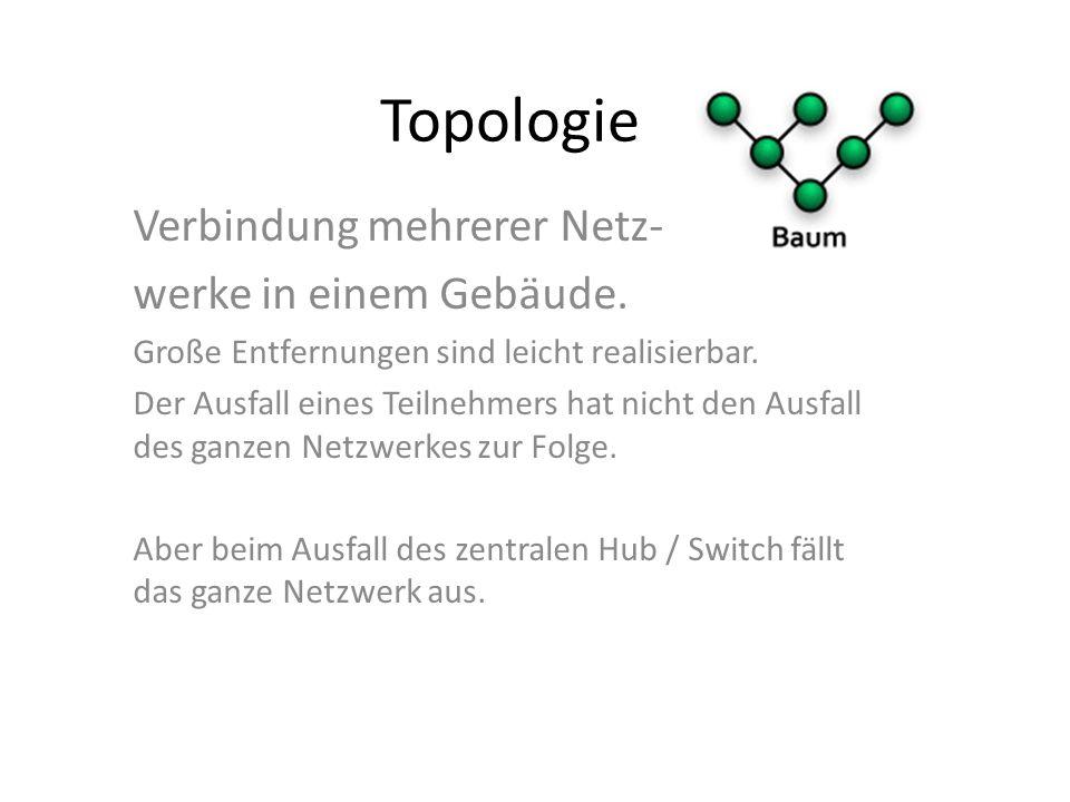 Topologie Verbindung mehrerer Netz- werke in einem Gebäude.