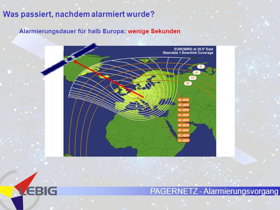 Technik vereinfacht dargestellt Alarm- Zentrale Einsatzleitsystem zusätzllich händische Alarmierung Schnittstelle Basisstation Monitorstation Luftschn