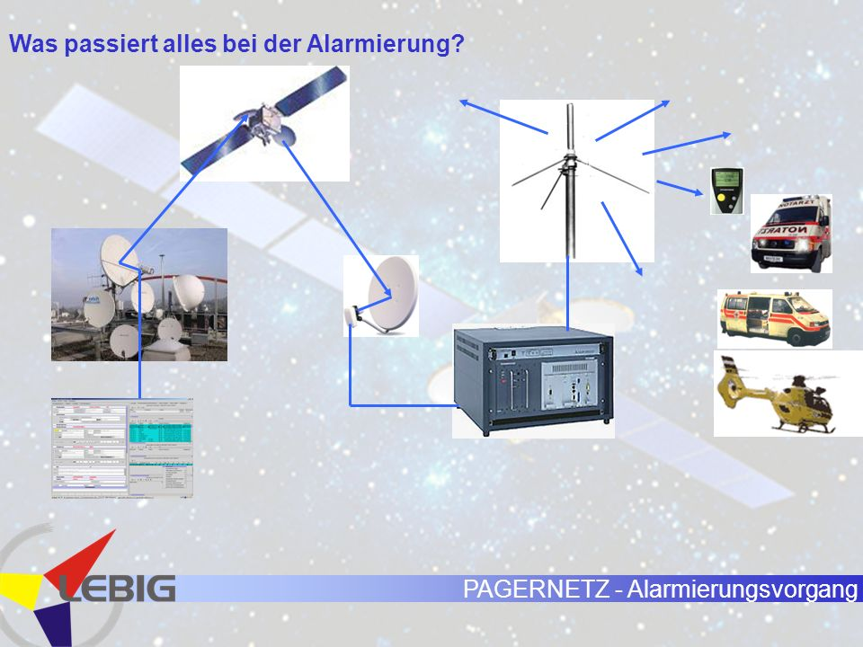 PAGERNETZ - Alarmierungsvorgang Was passiert, nachdem alarmiert wurde? Alarmierungsdauer für halb Europa: wenige Sekunden