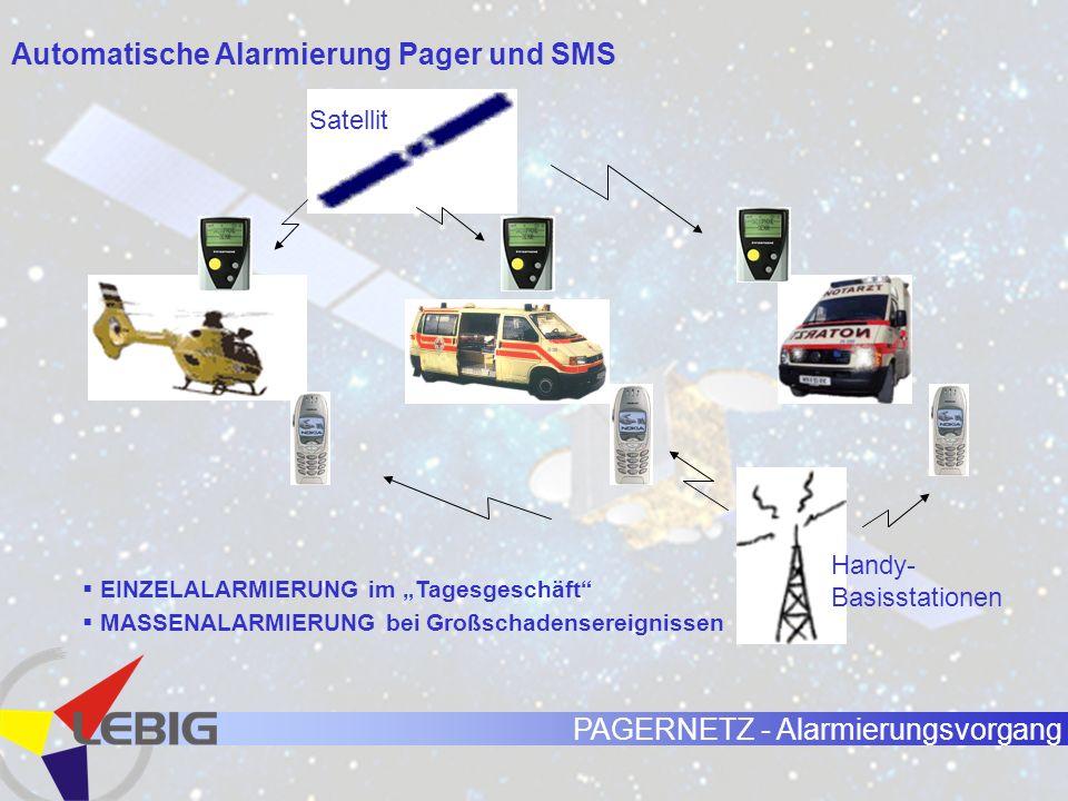PAGERNETZ - Alarmierungsvorgang Was passiert alles bei der Alarmierung?