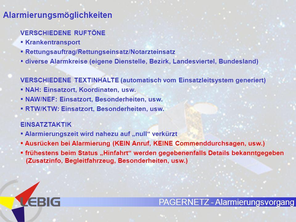 PAGERNETZ - Alarmierungsvorgang Pager - Textinhalt Einsatz/Auftrag/Notarzt/Rettung Einsatzstichwort Einsatzadresse.Ort Einsatzadresse.Strasse Einsatza