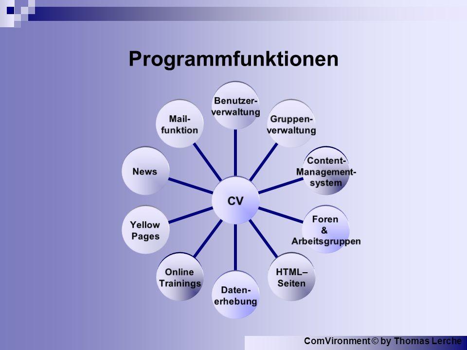 ComVironment © by Thomas Lerche CV Benutzer- verwaltung Gruppen- verwaltung Content- Management- system Foren & Arbeitsgruppen HTML– Seiten Daten- erh