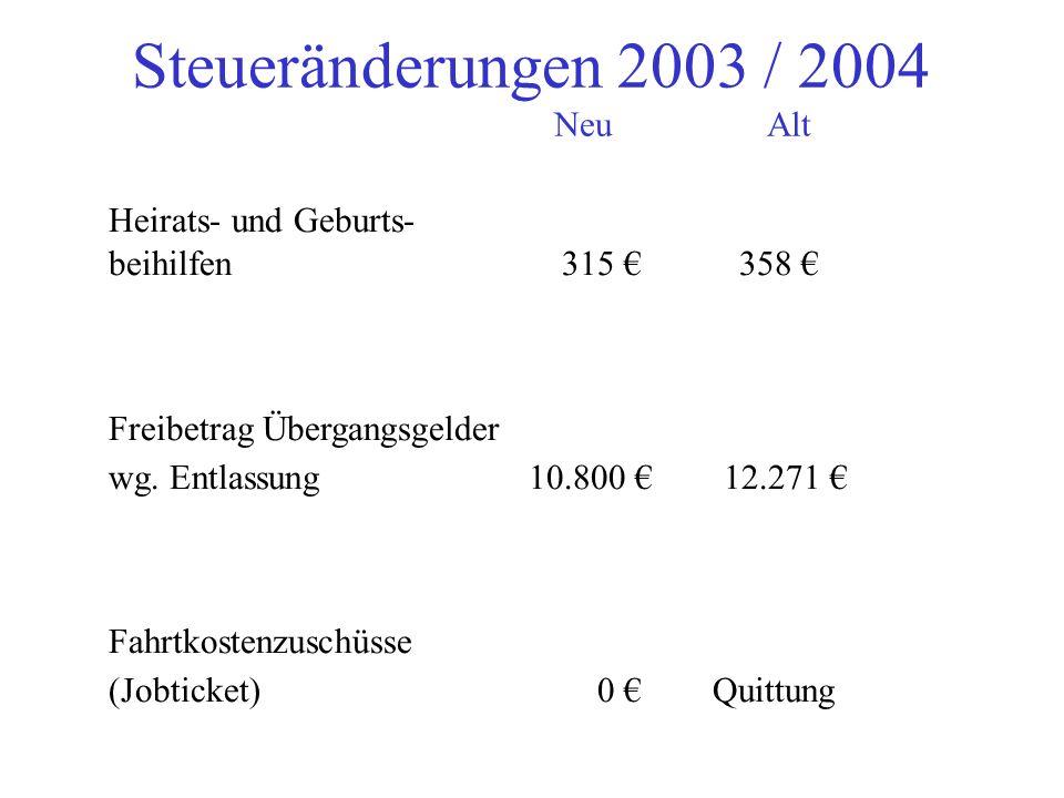 Steueränderungen 2003 / 2004 NeuAlt Änderungen bei den lohnsteuer- lichen Pflichten des Arbeitgebers auf Dritte (!)gilt nicht für Steuerberater sondern z.b.Sozialkassen des Baugewerbes Elektronische Lohnsteuerbescheinigung (=Lohnsteuerkarte) mit Ordnungsmerkmals eTin Gültig für die ab 2004 endenden Lohnzahlungszeiträume Abgabe jeweils bis zum 28.2.