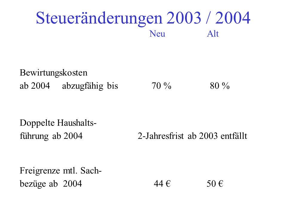 Steueränderungen 2003 / 2004 NeuAlt Bewirtungskosten ab 2004 abzugfähig bis 70 % 80 % Doppelte Haushalts- führung ab 2004 2-Jahresfrist ab 2003 entfällt Freigrenze mtl.