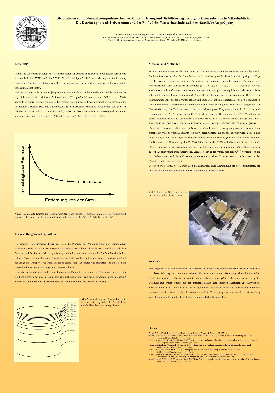 0.0 – 0.4 mm 1.2 – 1.6 mm 3.0 – 4.0 mm 0.4 – 0.8 mm 1.6 – 2.0 mm 2.0 – 3.0 mm 4.0 – 5.0 mm 5.0 – 7.0 mm 7.0 – 10.0 mm 0.8 – 1.2 mm > 10.0 mm Die Funktion von Bodenmikroorganismen bei der Mineralisierung und Stabilisierung der organsichen Substanz in Mikrohabitaten: Die Detritussphäre als Lebensraum und der Einfluß des Wasserhaushalts auf ihre räumliche Ausprägung Christian Poll 1, Joachim Ingwersen 1, Michael Stemmer 2, Ellen Kandeler 1 1 Universität Hohenheim, Institut für Bodenkunde und Standortslehre (310), Emil-Wolff-Str.