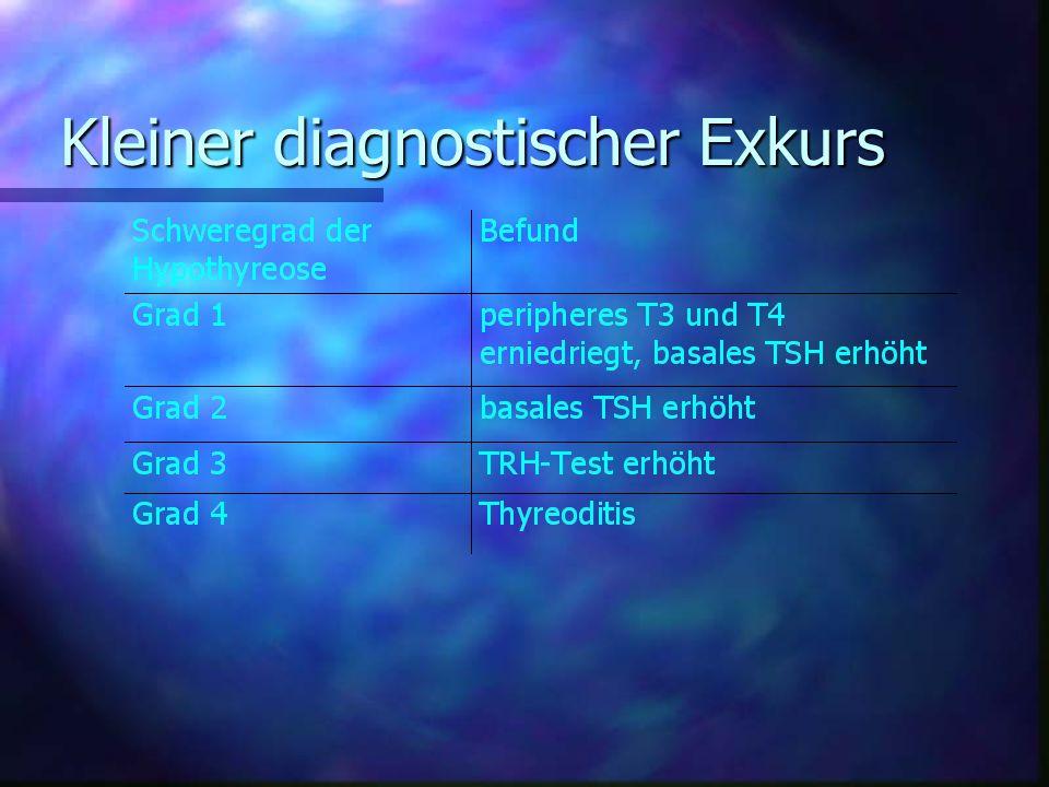 Klinik der Hypo- und Hyperthyreose n Hypothyreose: Antriebsarmut, Verlangsamung, Kälteempfindlichkeit, trockene-, kühle-, teigige-, blassgelbe-, schup
