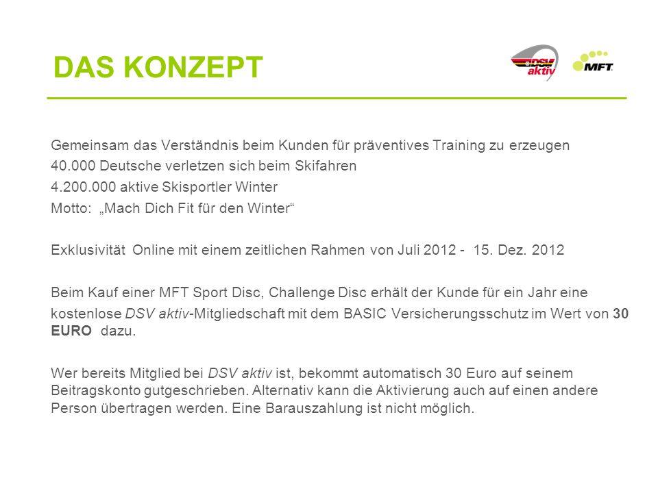 Gemeinsam das Verständnis beim Kunden für präventives Training zu erzeugen 40.000 Deutsche verletzen sich beim Skifahren 4.200.000 aktive Skisportler Winter Motto: Mach Dich Fit für den Winter Exklusivität Online mit einem zeitlichen Rahmen von Juli 2012 - 15.