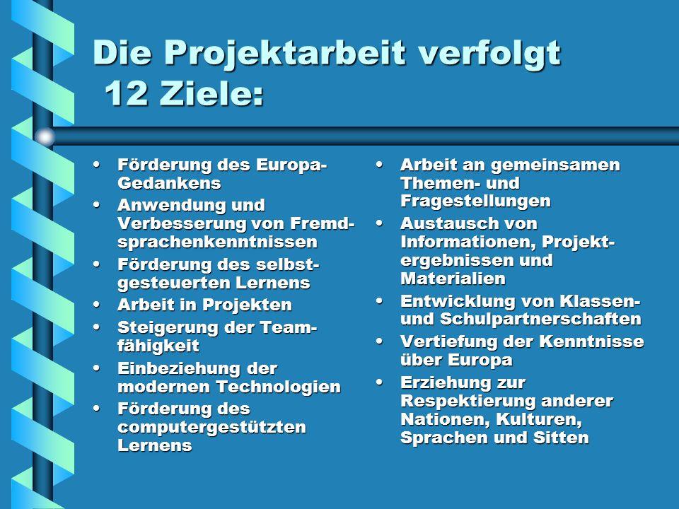 Die Projektarbeit verfolgt 12 Ziele: Förderung des Europa- Gedankens Anwendung und Verbesserung von Fremd- sprachenkenntnissen Förderung des selbst- g