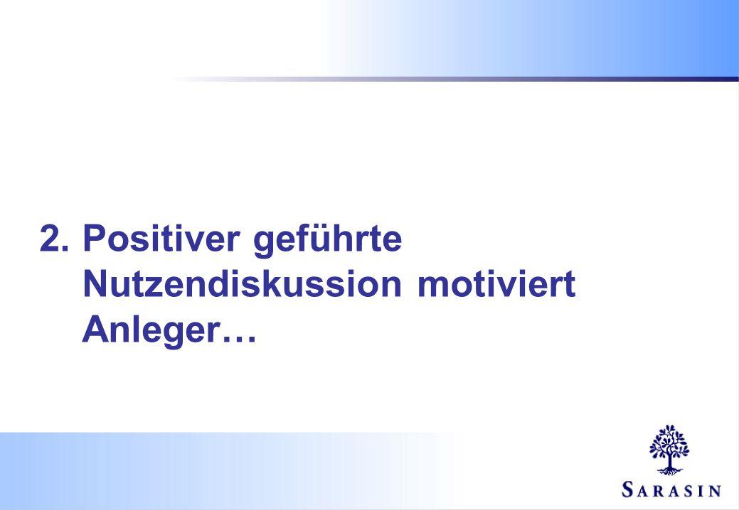 5. Produkte und Leistungsnachweis 2.Positiver geführte Nutzendiskussion motiviert Anleger…