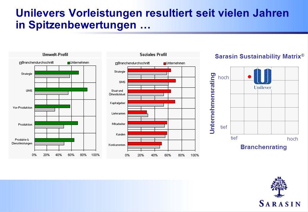 Unternehmensrating Branchenrating tief hoch Sarasin Sustainability Matrix ® Unilevers Vorleistungen resultiert seit vielen Jahren in Spitzenbewertunge