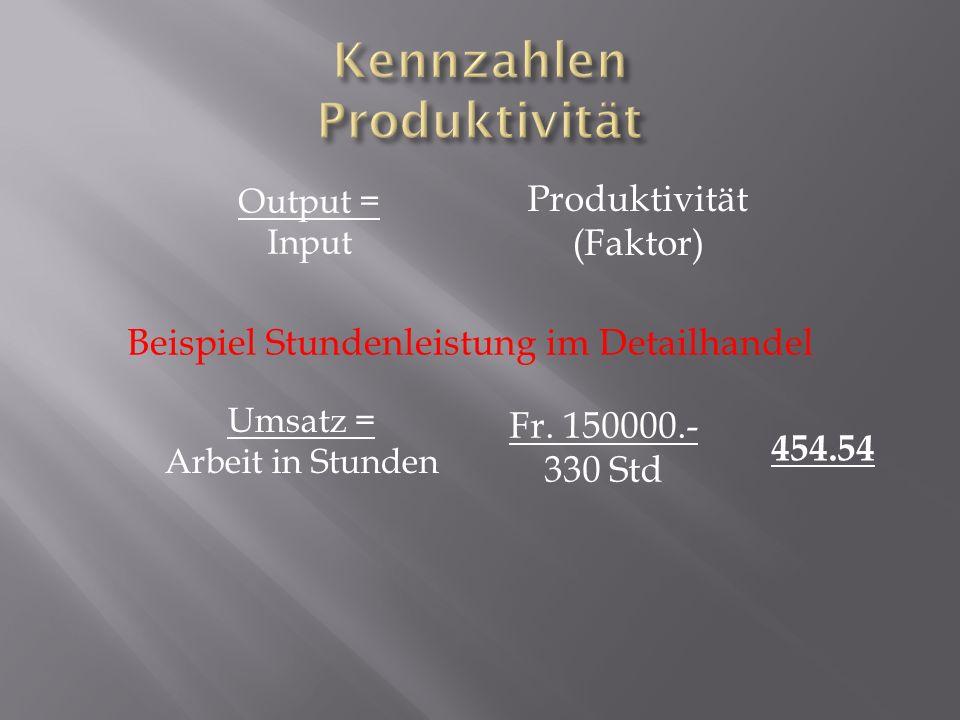 Output = Input Produktivität (Faktor) Umsatz = Arbeit in Stunden Fr.