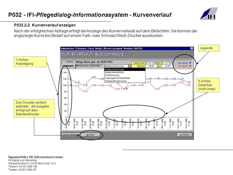 P032 - IFI-Pflegedialog-Informationssystem - Kurvenverlauf Ingenieurbüro für Informationssysteme Konzepte und Marketing Gerade Straße 2 21244 Buchholz i.d.N.
