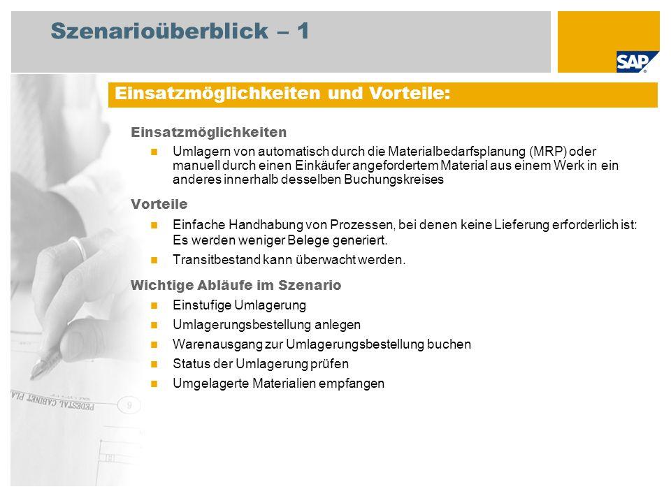 Szenarioüberblick – 2 Erforderlich SAP EHP3 for SAP ERP 6.0 EhP3 An den Abläufen beteiligte Benutzerrollen Einkäufer Lagermitarbeiter Erforderliche SAP-Anwendungen: