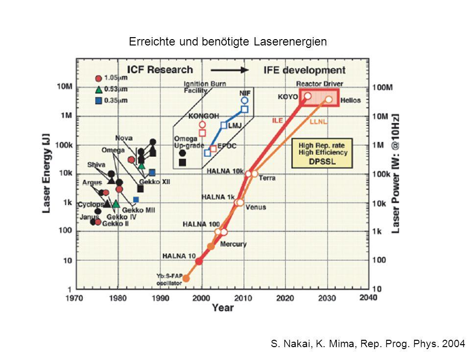 Erreichte und benötigte Laserenergien S. Nakai, K. Mima, Rep. Prog. Phys. 2004