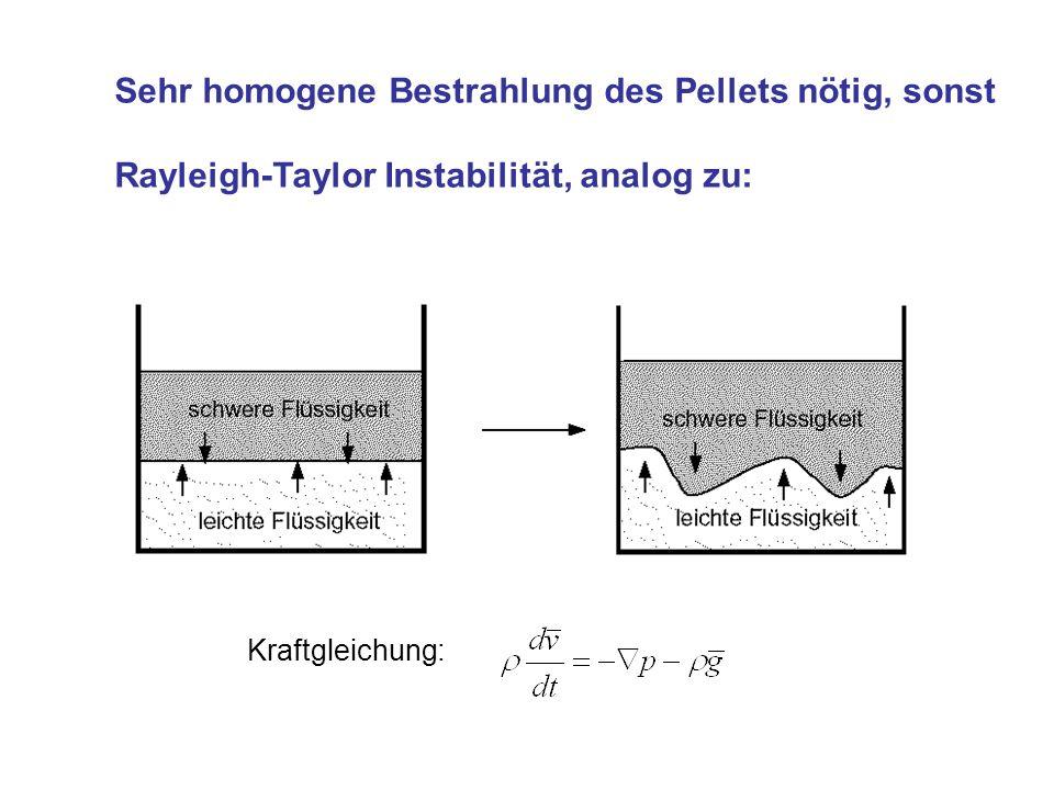 Sehr homogene Bestrahlung des Pellets nötig, sonst Rayleigh-Taylor Instabilität, analog zu: Kraftgleichung: