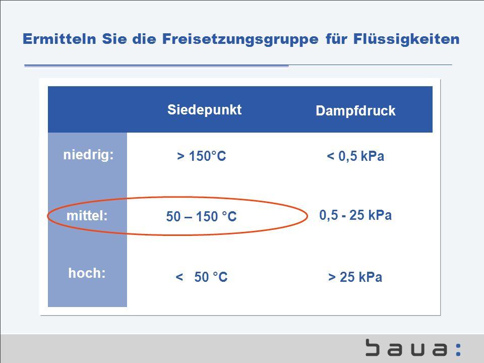 Ermitteln Sie die Freisetzungsgruppe für Flüssigkeiten > 150°C 50 – 150 °C < 50 °C < 0,5 kPa 0,5 - 25 kPa > 25 kPa niedrig: mittel: hoch: Siedepunkt D