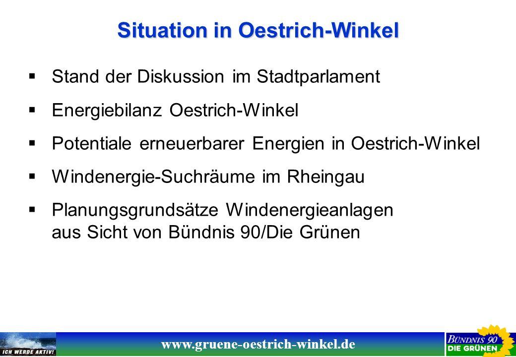 www.gruene-oestrich-winkel.de Stand der Diskussion im Stadtparlament (1) 2001 – 2010 (schwarz (-gelbe) Mehrheit im Parlament) Verschiedene Anträge zum Thema erneuerbarer Energien: 2001/153, Grüne: Nutzung biogener Energieträgerbeschl.