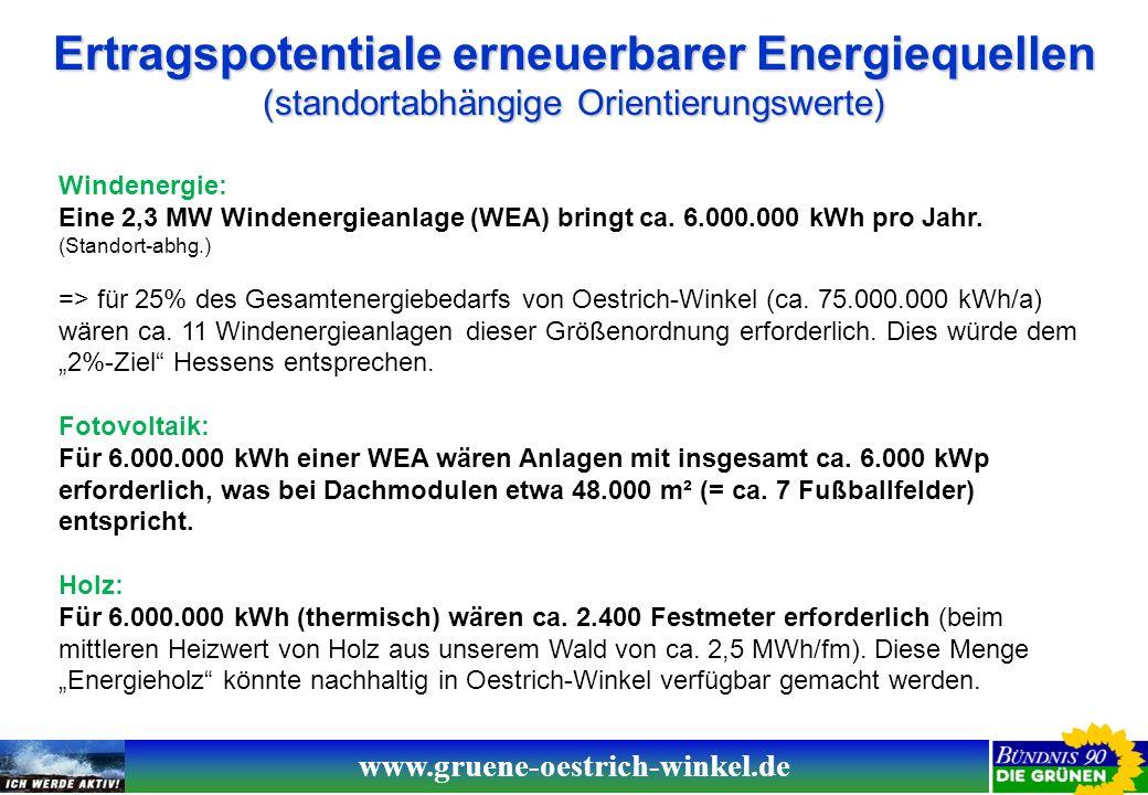 www.gruene-oestrich-winkel.de Windenergie Suchräume RP Darmstadt