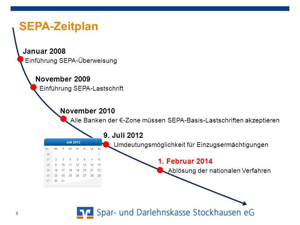 SEPA-Zeitplan Januar 2008 Einführung SEPA-Überweisung November 2009 Einführung SEPA-Lastschrift November 2010 Alle Banken der -Zone müssen SEPA-Basis-
