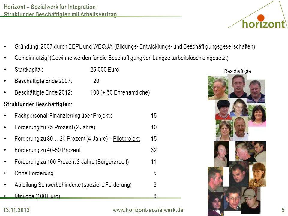 13.11.2012 www.horizont-sozialwerk.de 5 Horizont – Sozialwerk für Integration: Struktur der Beschäftigten mit Arbeitsvertrag Gründung: 2007 durch EEPL