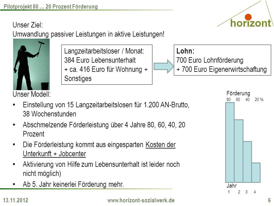 13.11.2012 www.horizont-sozialwerk.de 6 Pilotprojekt 80 … 20 Prozent Förderung Unser Ziel: Umwandlung passiver Leistungen in aktive Leistungen! Langze