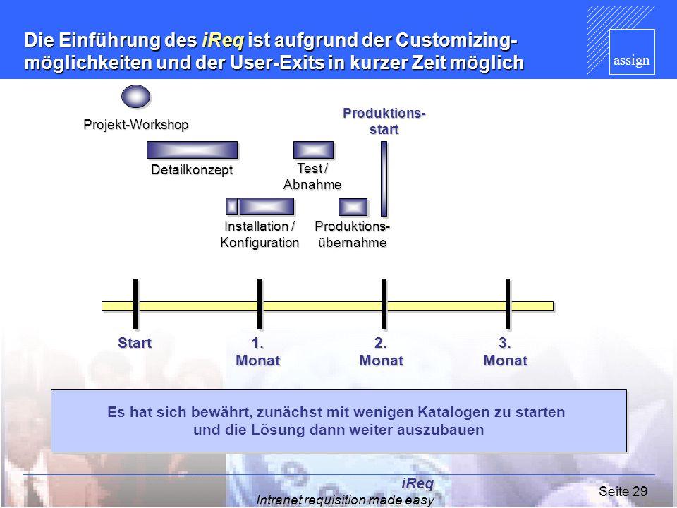 assign iReq Intranet requisition made easy Seite 29 Die Einführung des iReq ist aufgrund der Customizing- möglichkeiten und der User-Exits in kurzer Z