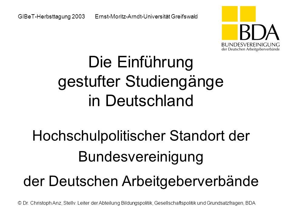 © Dr.Christoph Anz, Stellv.