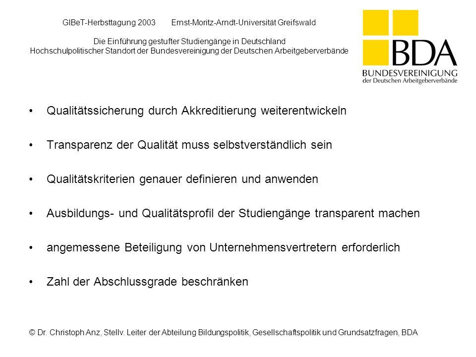 © Dr. Christoph Anz, Stellv. Leiter der Abteilung Bildungspolitik, Gesellschaftspolitik und Grundsatzfragen, BDA GIBeT-Herbsttagung 2003 Ernst-Moritz-