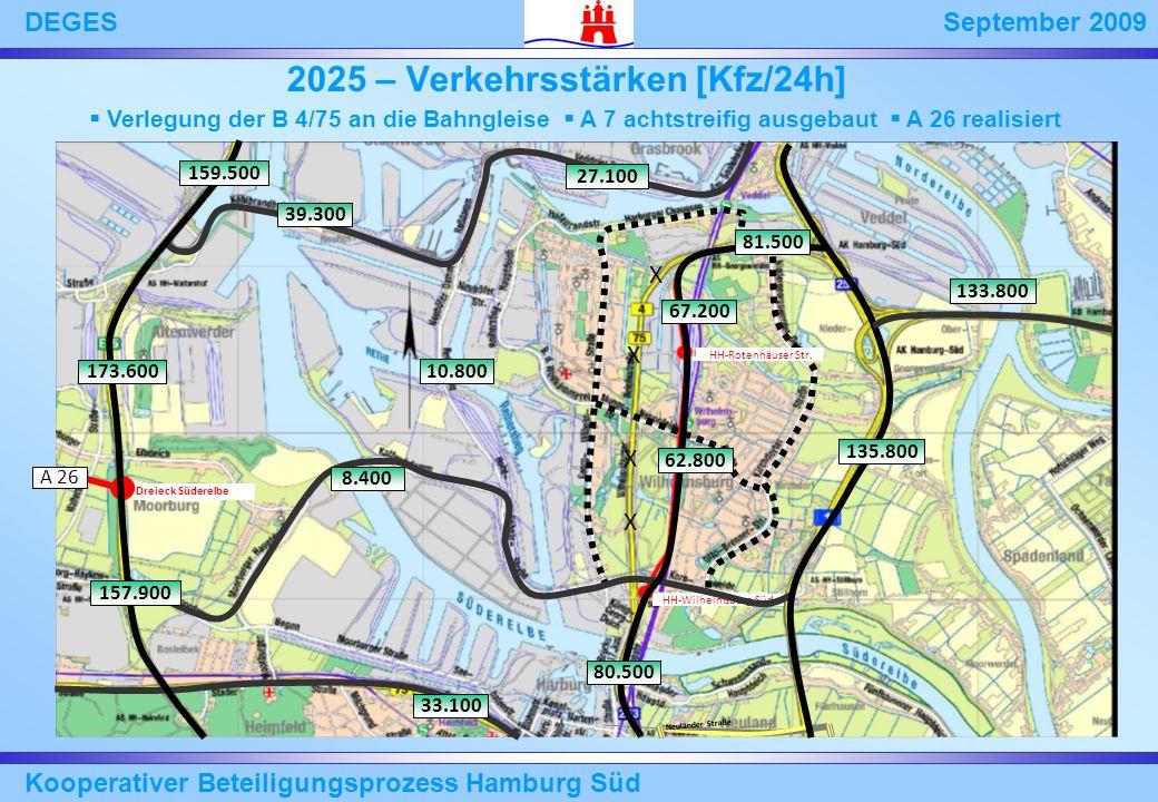 September 2009DEGES Kooperativer Beteiligungsprozess Hamburg Süd X X X Neuländer Straße X Dreieck Süderelbe HH-Rotenhäuser Str. HH-Wilhelmsburg-Süd 27