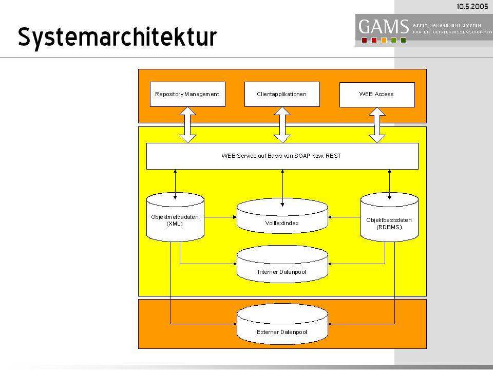 10.5.2005 Systemarchitektur