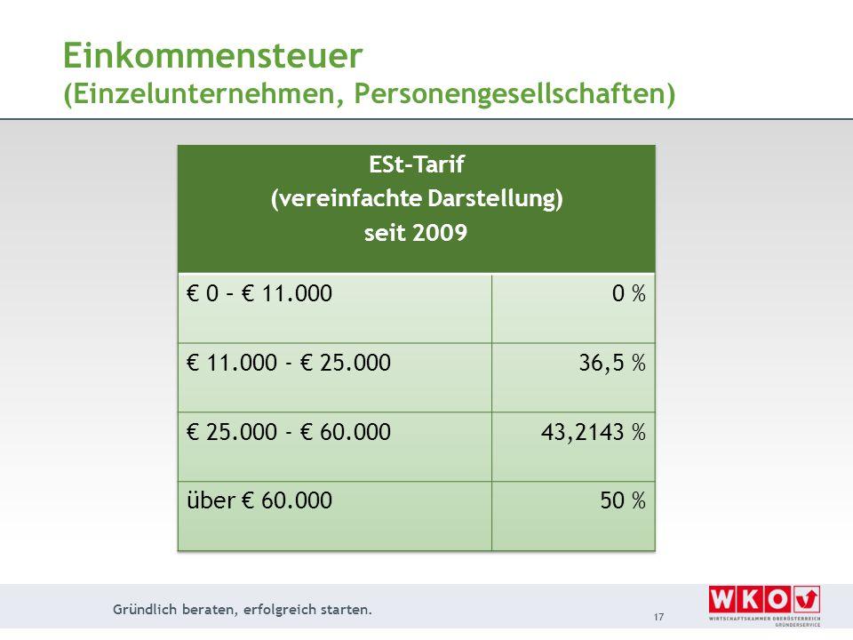 Gründlich beraten, erfolgreich starten. 17 Einkommensteuer (Einzelunternehmen, Personengesellschaften)