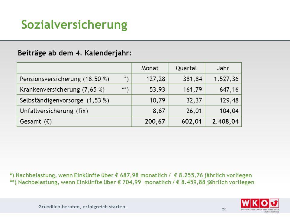 Gründlich beraten, erfolgreich starten. 22 Beiträge ab dem 4. Kalenderjahr: MonatQuartalJahr Pensionsversicherung (18,50 %)*)127,28381,841.527,36 Kran