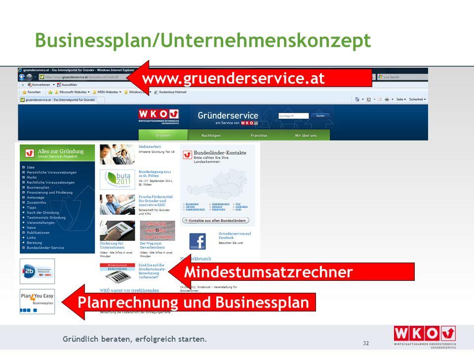 Gründlich beraten, erfolgreich starten. 32 Businessplan/Unternehmenskonzept www.gruenderservice.at Mindestumsatzrechner Planrechnung und Businessplan