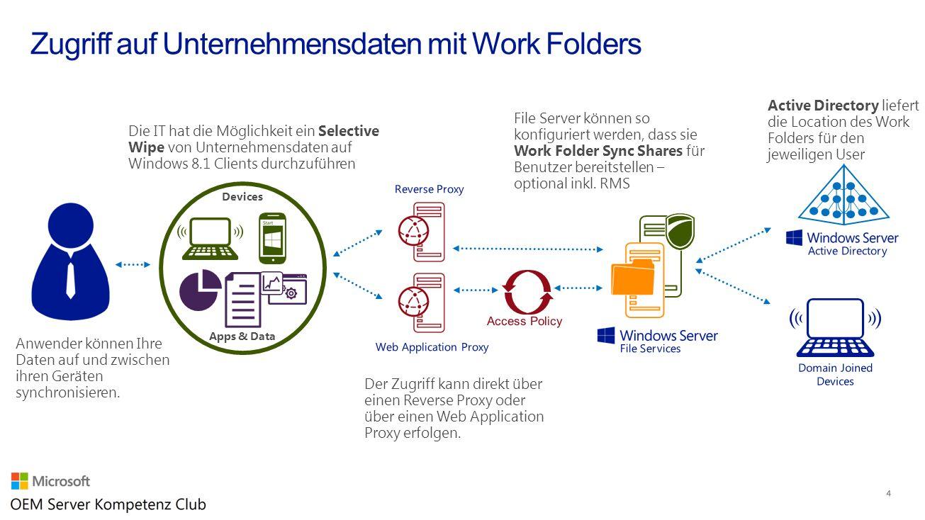 Anwender können Ihre Daten auf und zwischen ihren Geräten synchronisieren.