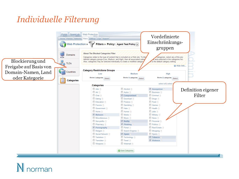 Individuelle Filterung Vordefinierte Einschränkungs- gruppen Definition eigener Filter Blockierung und Freigabe auf Basis von Domain-Namen, Land oder