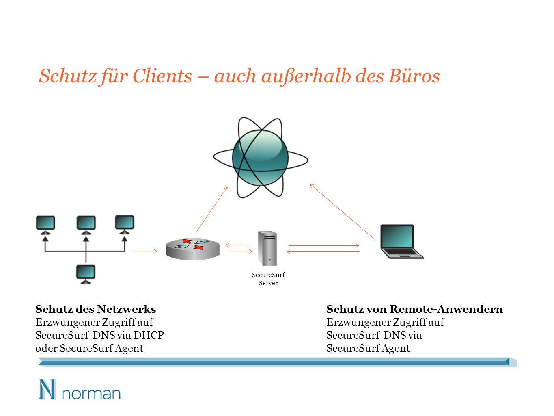 Schutz für Clients – auch außerhalb des Büros Schutz des Netzwerks Erzwungener Zugriff auf SecureSurf-DNS via DHCP oder SecureSurf Agent SecureSurf Se