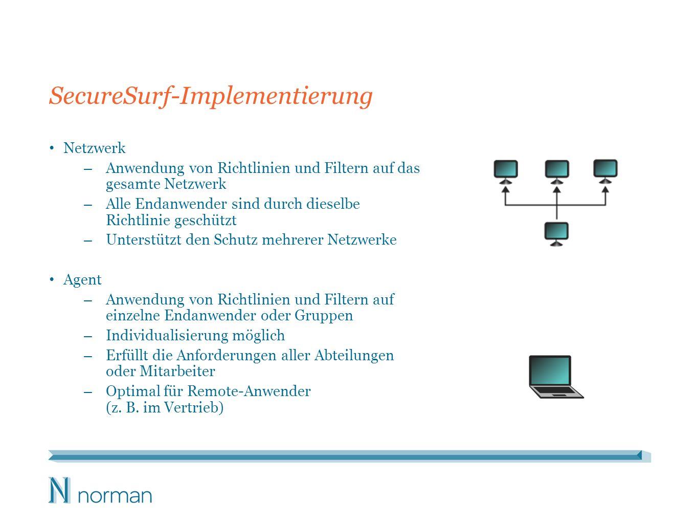 SecureSurf-Implementierung Netzwerk – Anwendung von Richtlinien und Filtern auf das gesamte Netzwerk – Alle Endanwender sind durch dieselbe Richtlinie