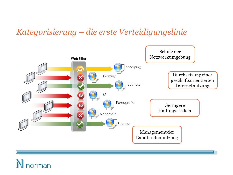 Kategorisierung – die erste Verteidigungslinie Schutz der Netzwerkumgebung Management der Bandbreitennutzung Durchsetzung einer geschäftsorientierten
