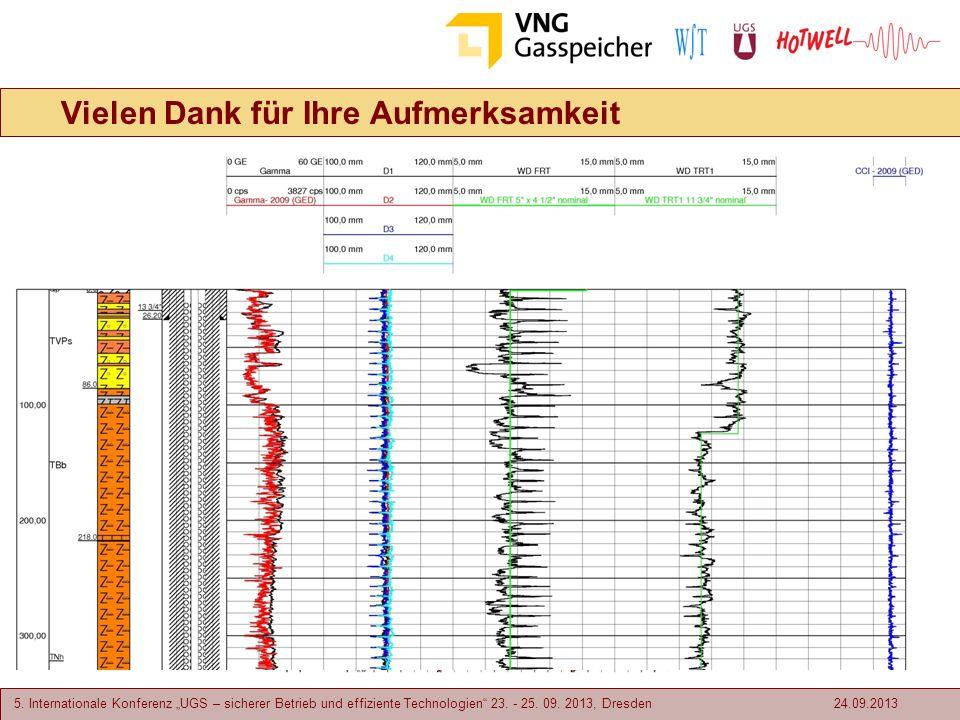 5. Internationale Konferenz UGS – sicherer Betrieb und effiziente Technologien 23. - 25. 09. 2013, Dresden Vielen Dank für Ihre Aufmerksamkeit 24.09.2