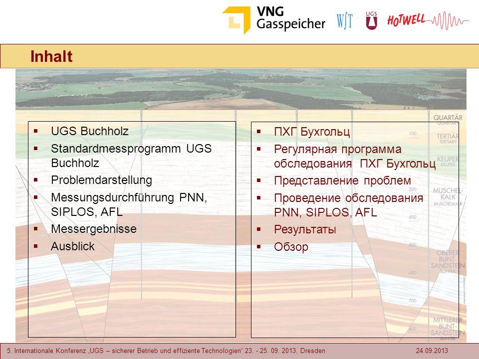 5. Internationale Konferenz UGS – sicherer Betrieb und effiziente Technologien 23. - 25. 09. 2013, Dresden Inhalt UGS Buchholz Standardmessprogramm UG