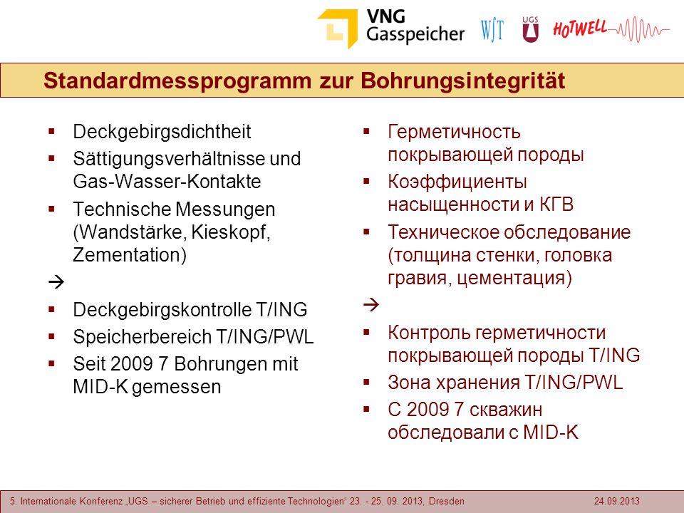 5. Internationale Konferenz UGS – sicherer Betrieb und effiziente Technologien 23. - 25. 09. 2013, Dresden Standardmessprogramm zur Bohrungsintegrität