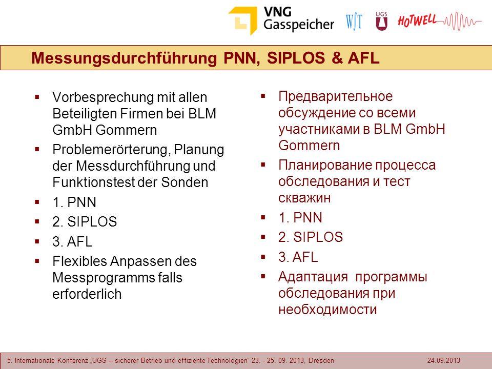 5. Internationale Konferenz UGS – sicherer Betrieb und effiziente Technologien 23. - 25. 09. 2013, Dresden Messungsdurchführung PNN, SIPLOS & AFL Vorb