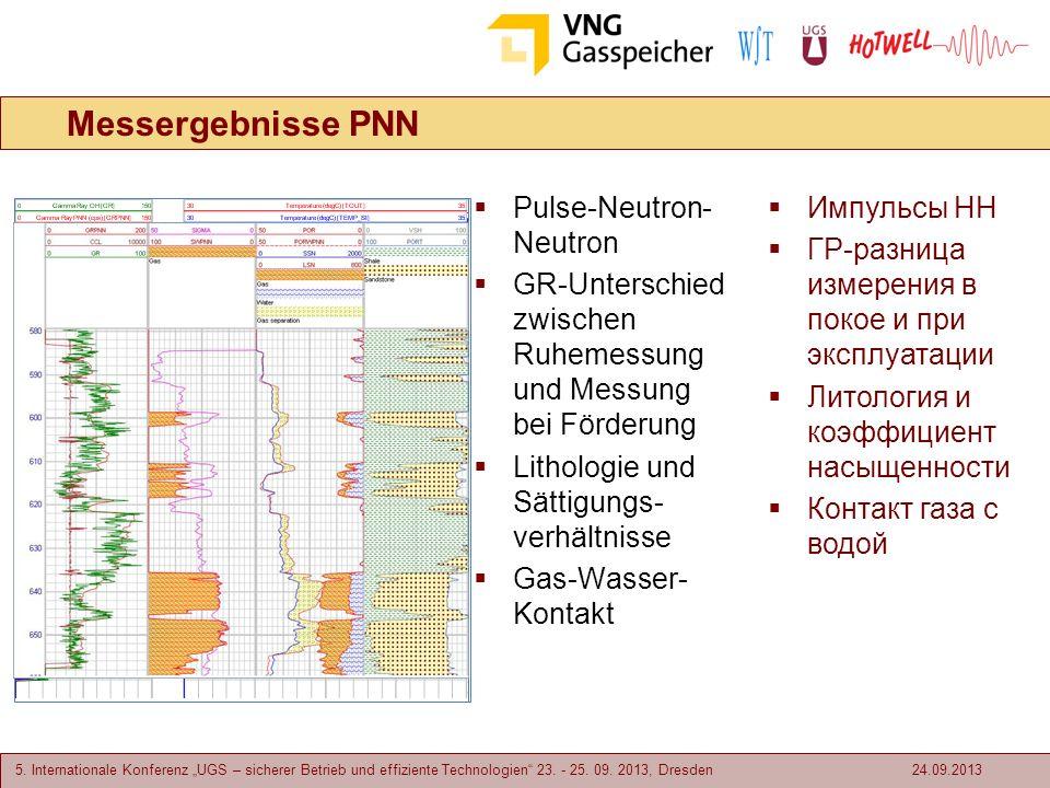 5. Internationale Konferenz UGS – sicherer Betrieb und effiziente Technologien 23. - 25. 09. 2013, Dresden Messergebnisse PNN Pulse-Neutron- Neutron G