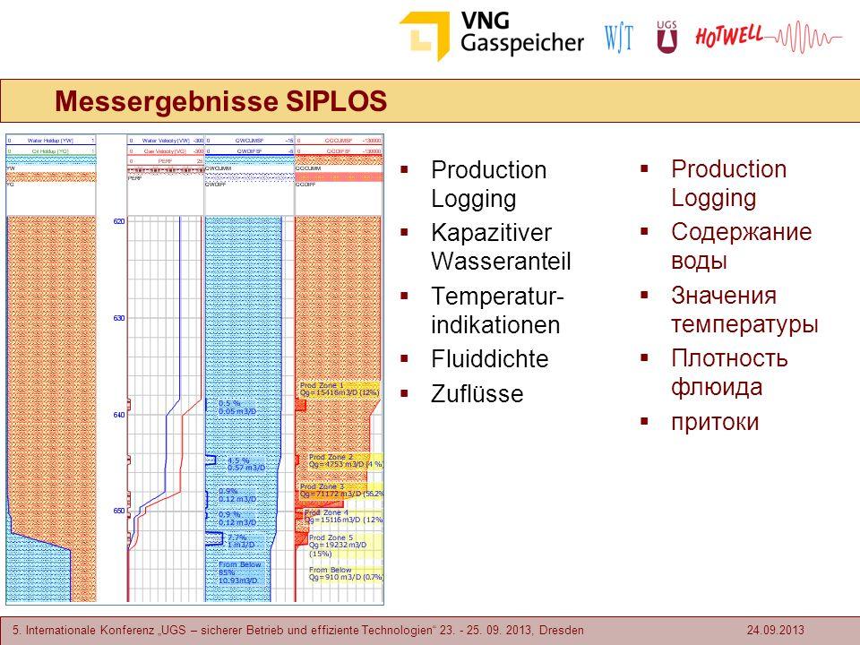 5. Internationale Konferenz UGS – sicherer Betrieb und effiziente Technologien 23. - 25. 09. 2013, Dresden Messergebnisse SIPLOS Production Logging Ka