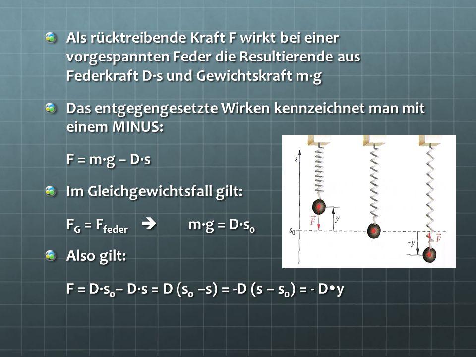 Als rücktreibende Kraft F wirkt bei einer vorgespannten Feder die Resultierende aus Federkraft D·s und Gewichtskraft m·g Das entgegengesetzte Wirken k