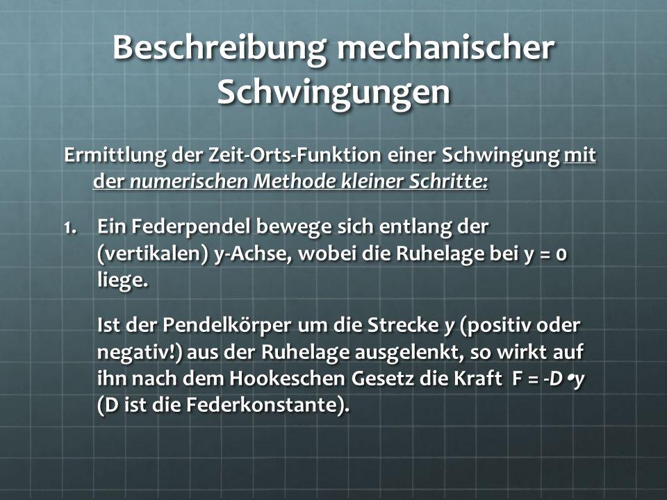 Beschreibung mechanischer Schwingungen Ermittlung der Zeit-Orts-Funktion einer Schwingung mit der numerischen Methode kleiner Schritte: 1.Ein Federpen