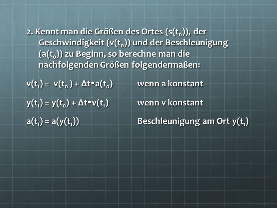 2. Kennt man die Größen des Ortes (s(t 0 )), der Geschwindigkeit (v(t 0 )) und der Beschleunigung (a(t 0 )) zu Beginn, so berechne man die nachfolgend